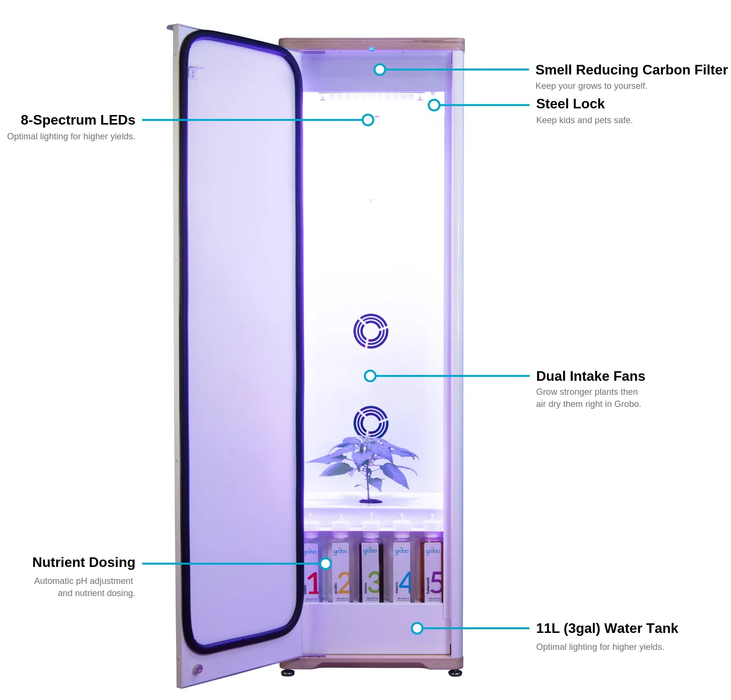 Grobo Solid Automated Hydroponic Grow Box System