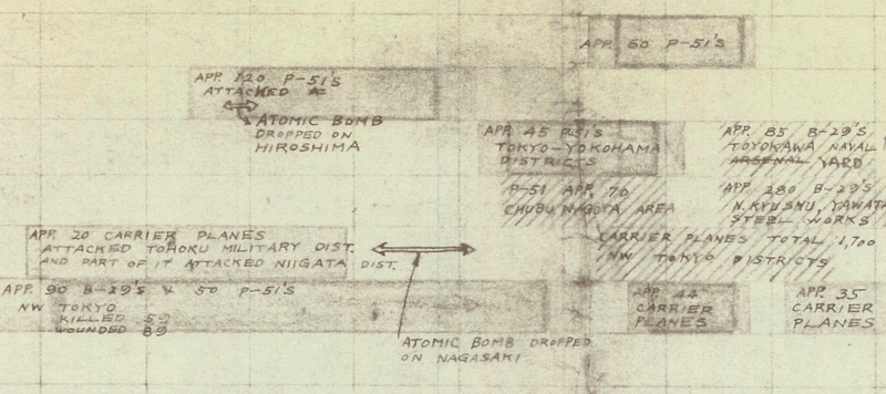 Battle Archives Map Army Air Corps #5-Attacks in August 1945
