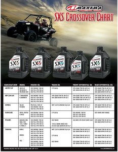 SXS UTV Synthetic 4T Oil - 5W-40 - 1 L - Lutzka's Garage