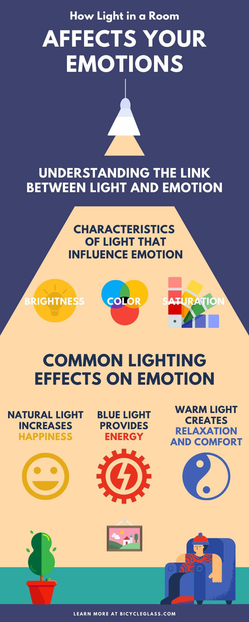Room Light Affects Your Emotions