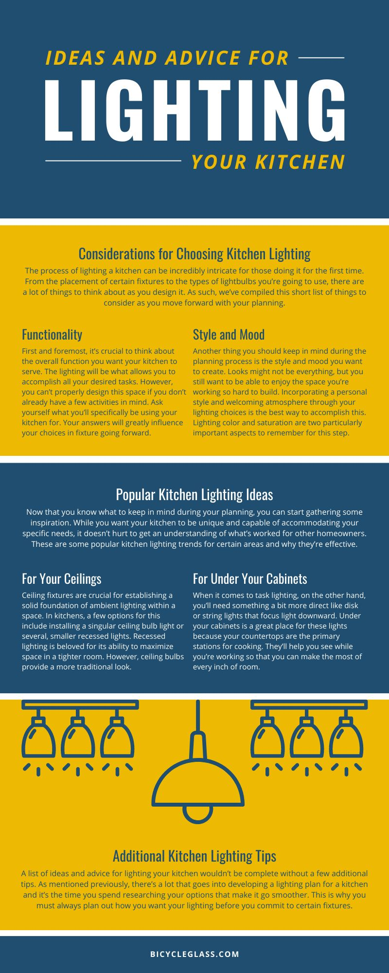 Ideas and Advice for Lighting Your Kitchen