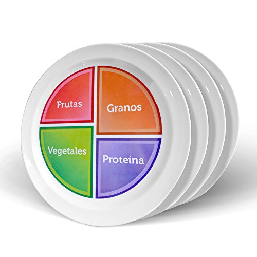 Choose MyPlate 10 inch Plate for Adults & Teens 4 Pack