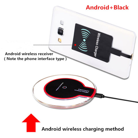 Wireless Quick Charging Pad
