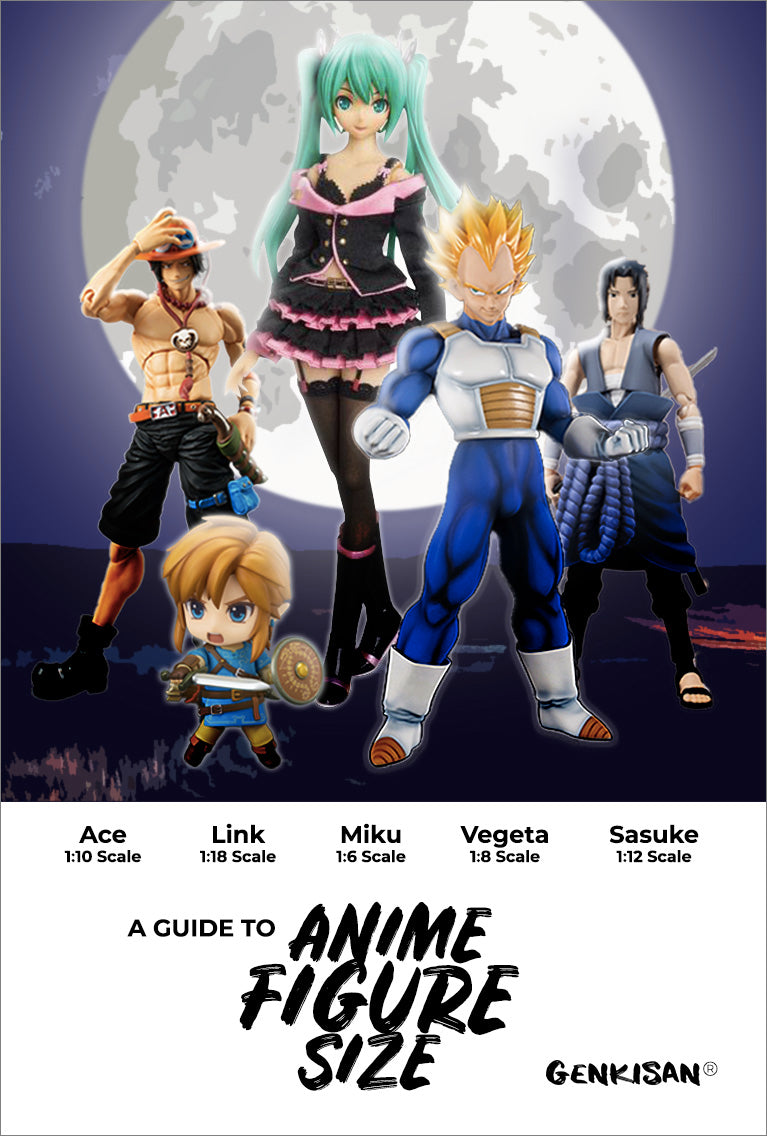 SGenkisan Anime Figure Size Guide Poster
