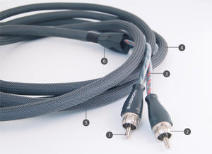 Audio Cable Pro 6-FT