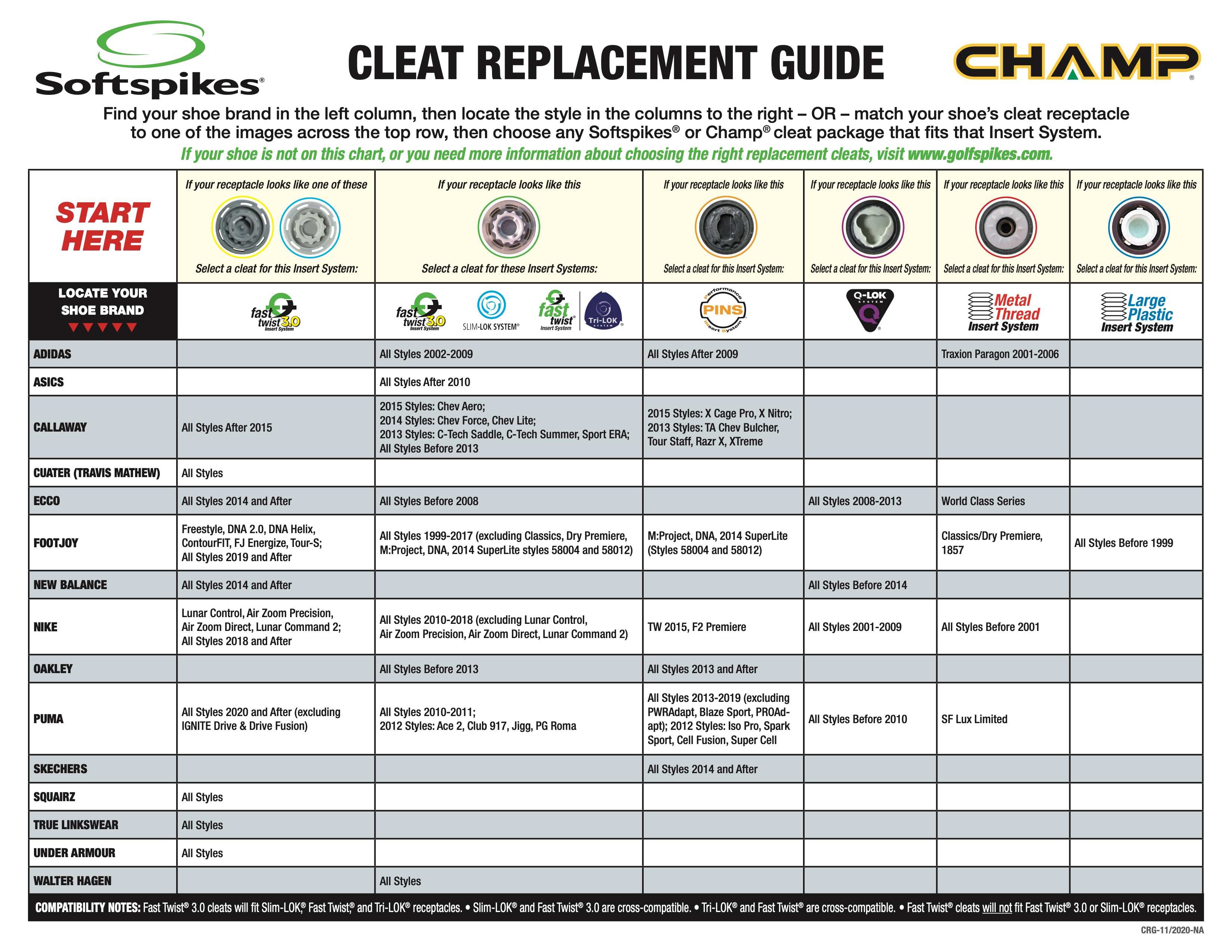 Cleat Replacement Guide – Softspikes