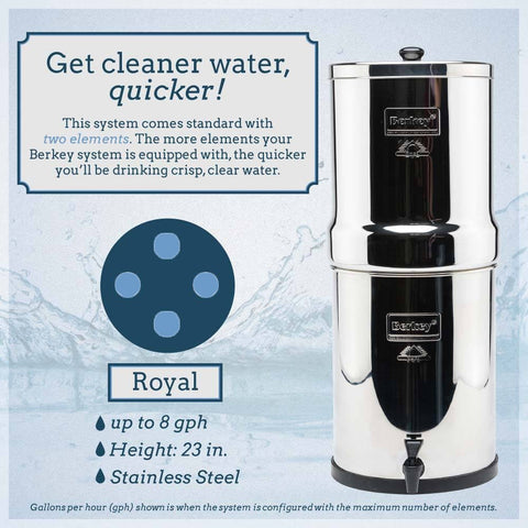 Royal Berkey® System w/4 Filters. (Capacity 3.25 gal / 12.3 litres)
