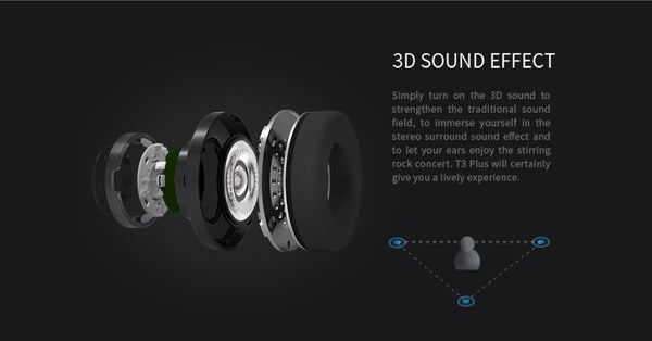 T3 Plus Wireless Bluetooth  Headphones/headset with Microphone/Micro SD Card Slot bluetooth headphone/headset - X-Tronikz