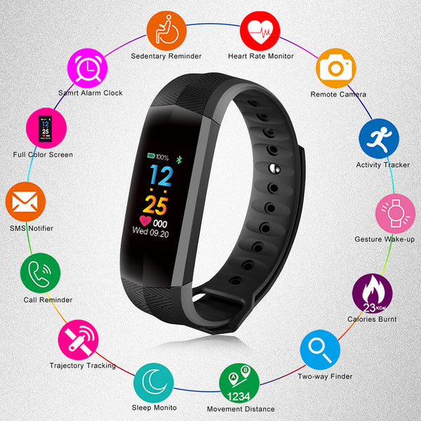 Fitness bands With Coloured Screen