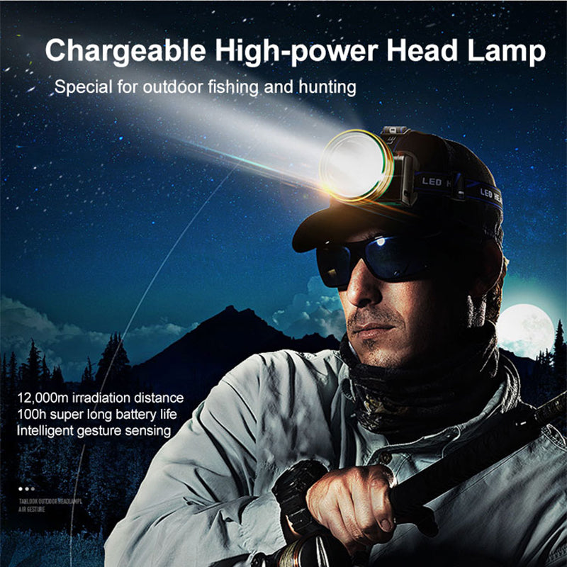 Chargeable High-power Head Lamp