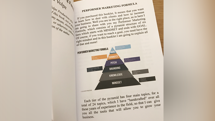 Performer Marketing Formula by Luca Volpe