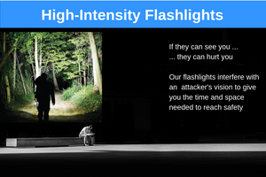 If they can see you, they can hurt you. Our flashlights interfere with an attacker's vision to give you the time and space needed to reach safety