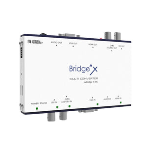 Digital Forecast Bridge X_MC Premium Converter