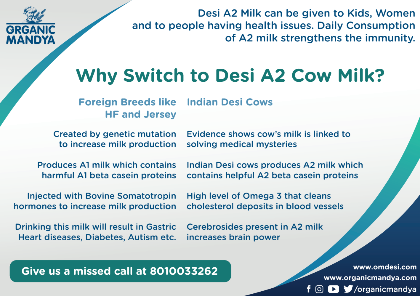 Tried our Desi A2 Milk yet?