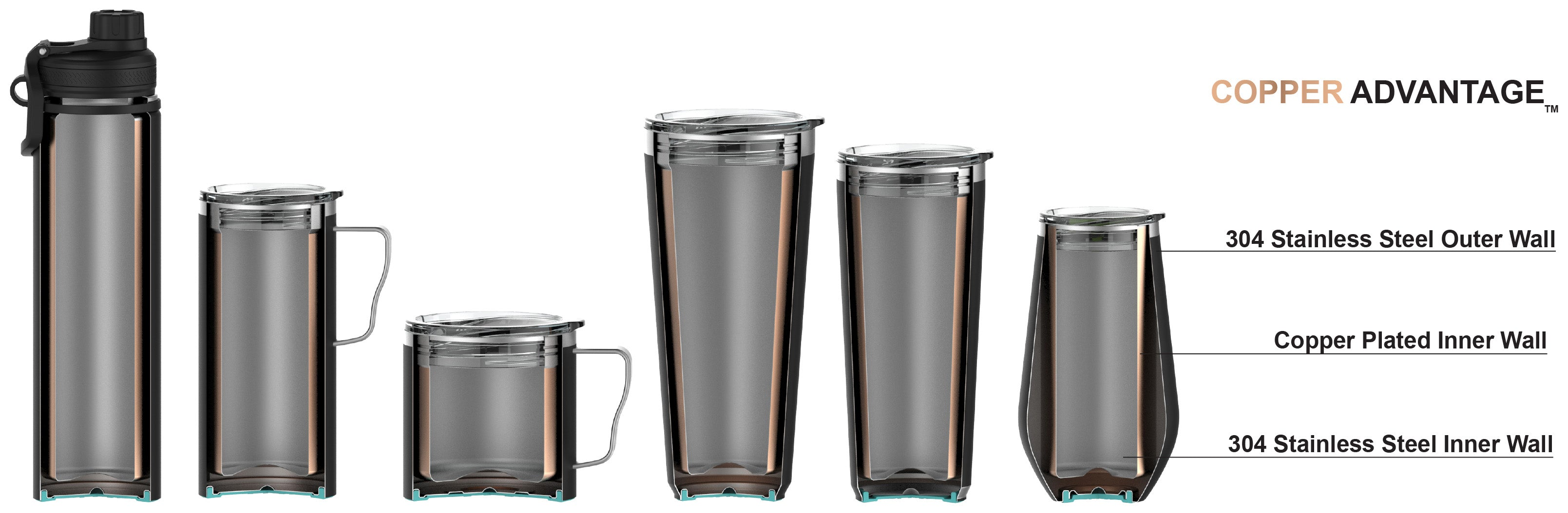 PURE Drinkware Technology