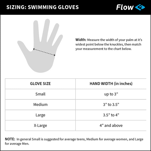 Swimming Resistance Gloves - Gray/Pink