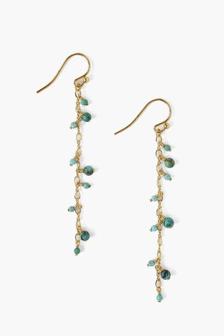 Turquoise Cascading Earring