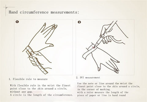 Hand Circumference Measurement