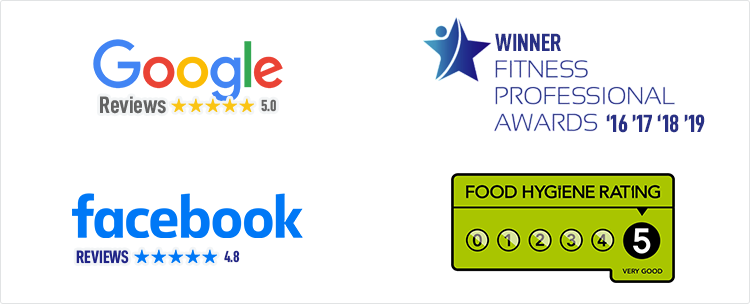 Google Reviews 5.0, Winner of Fitness Professional Awards 16, 17, 18, 19, Facebook Reviews 4.8, Food Hygiene Rating 5