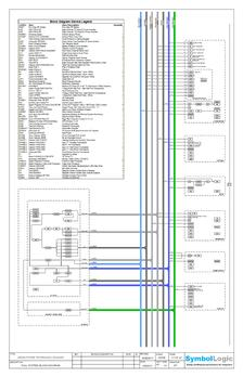 Full-System Block Diagram Package