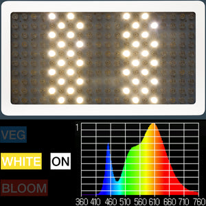EXPLORER Series E1-W - MATRISTAR LED Lights for Indoor Grow Plants Full Spectrum