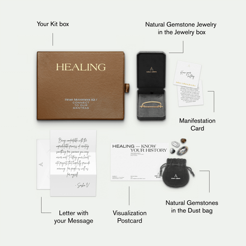 Healing Heart Movement Kit with Know Your History Bracelet