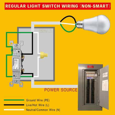 ST-029 Smart Home Light Switch - How To Identify Live/Hot