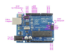 [Sintron] UNO R3 ATMEGA328P + USB Cable + Reference PDF Files for Arduino's IDE - Sintron