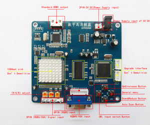 Sintron Arcade game RGB/CGA/EGA/YUV to HDMI HD video converter board - Sintron