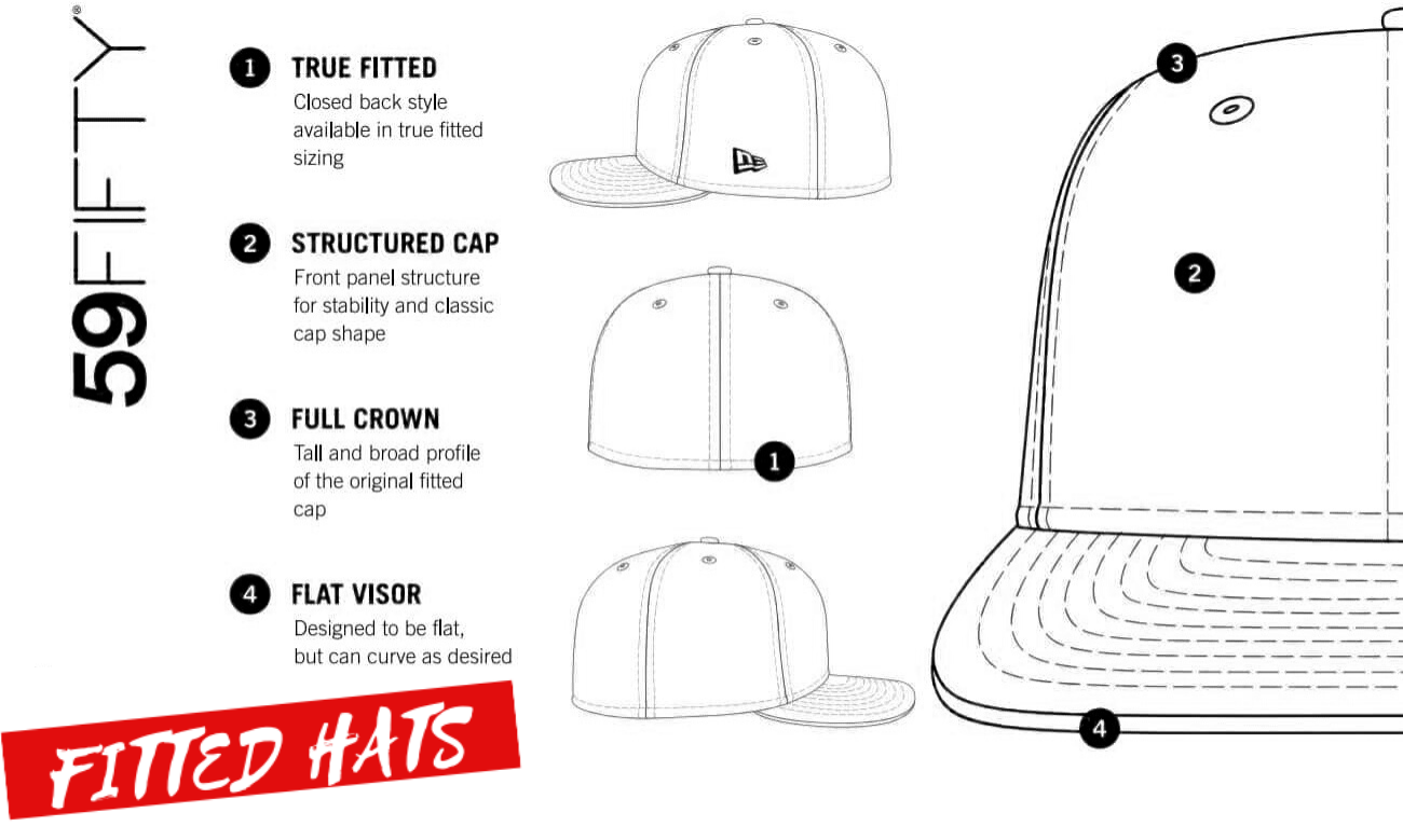 59Fifty Fitted Hat Style