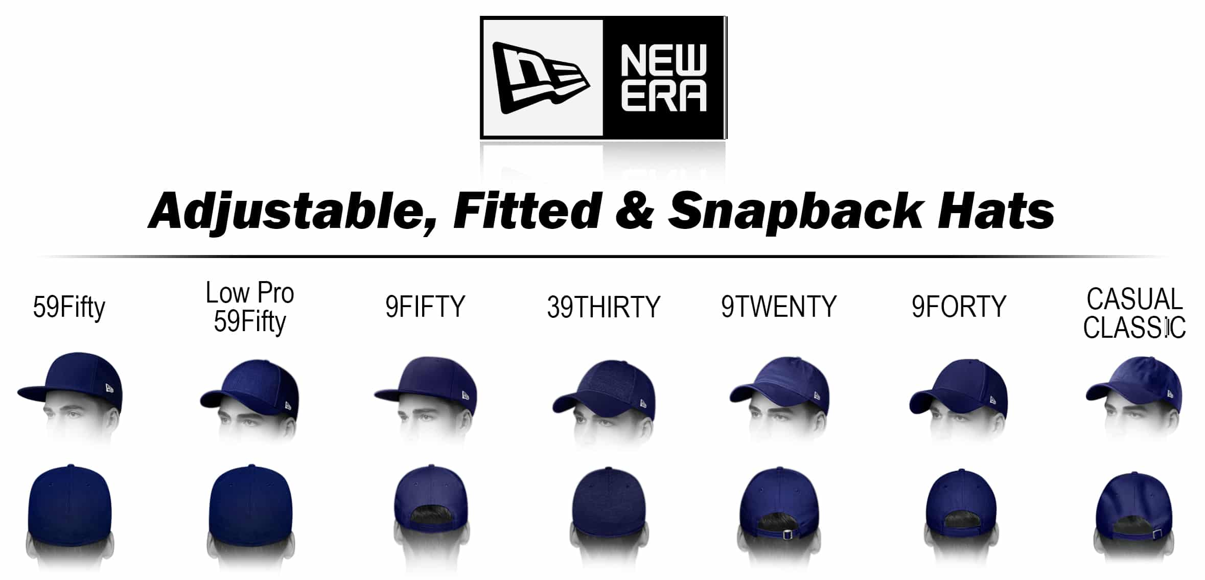 Different Styles of Baseball Caps
