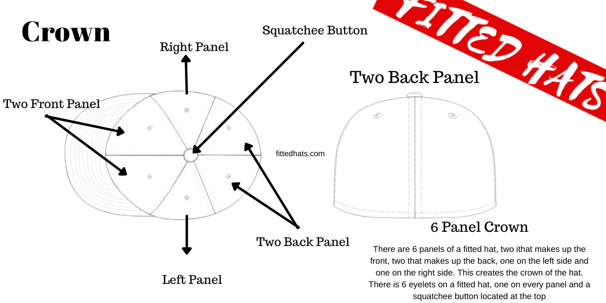 Crown Fitted Hat Guide