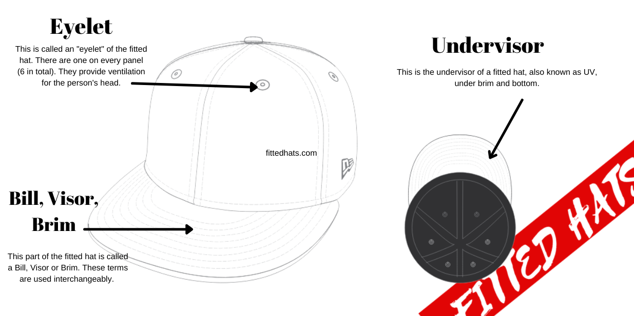 Fitted Hat Guide
