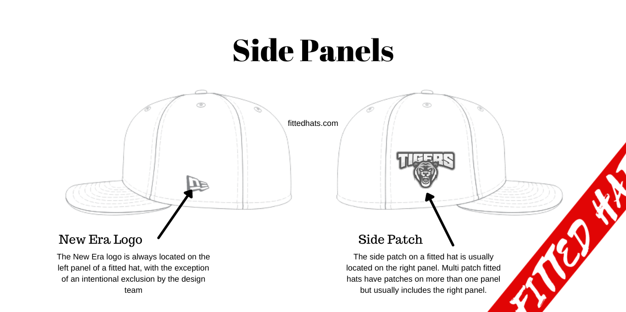 Side Panels Fitted Hat Guide
