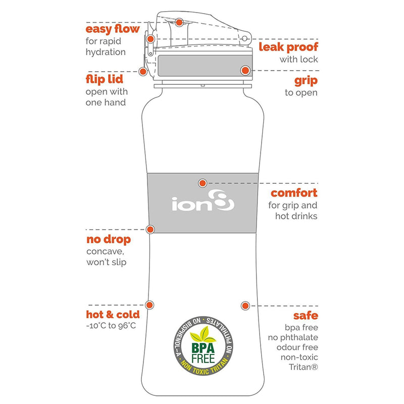 Ion8 Leak Proof Sports Water Bottle, 550ml / 20oz, Black & Pink - Leakproof.co.uk