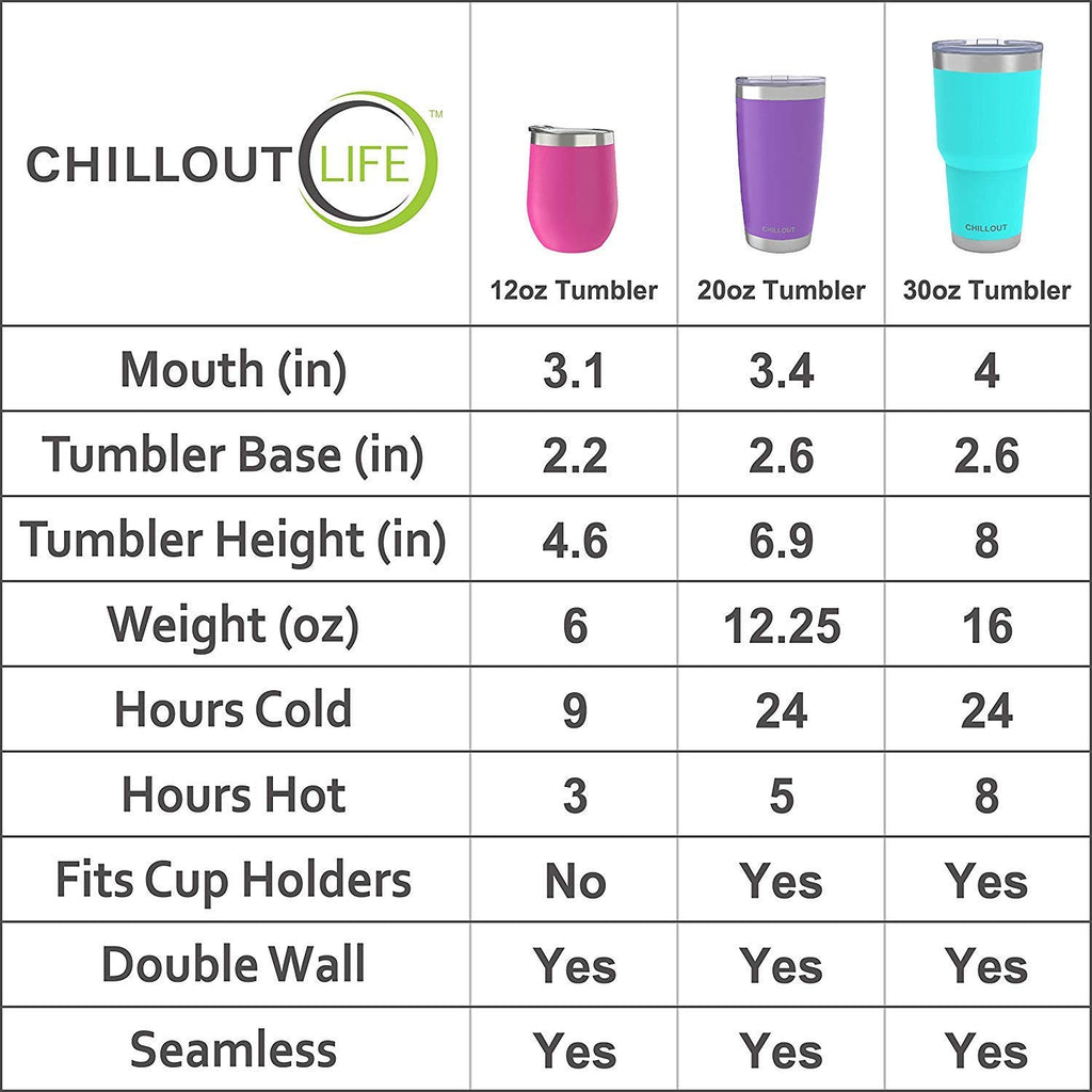 CHILLOUT LIFE 20 oz Stainless Steel Tumbler with Lid & Gift Box - Blue Sparkle - CHILLOUT LIFE