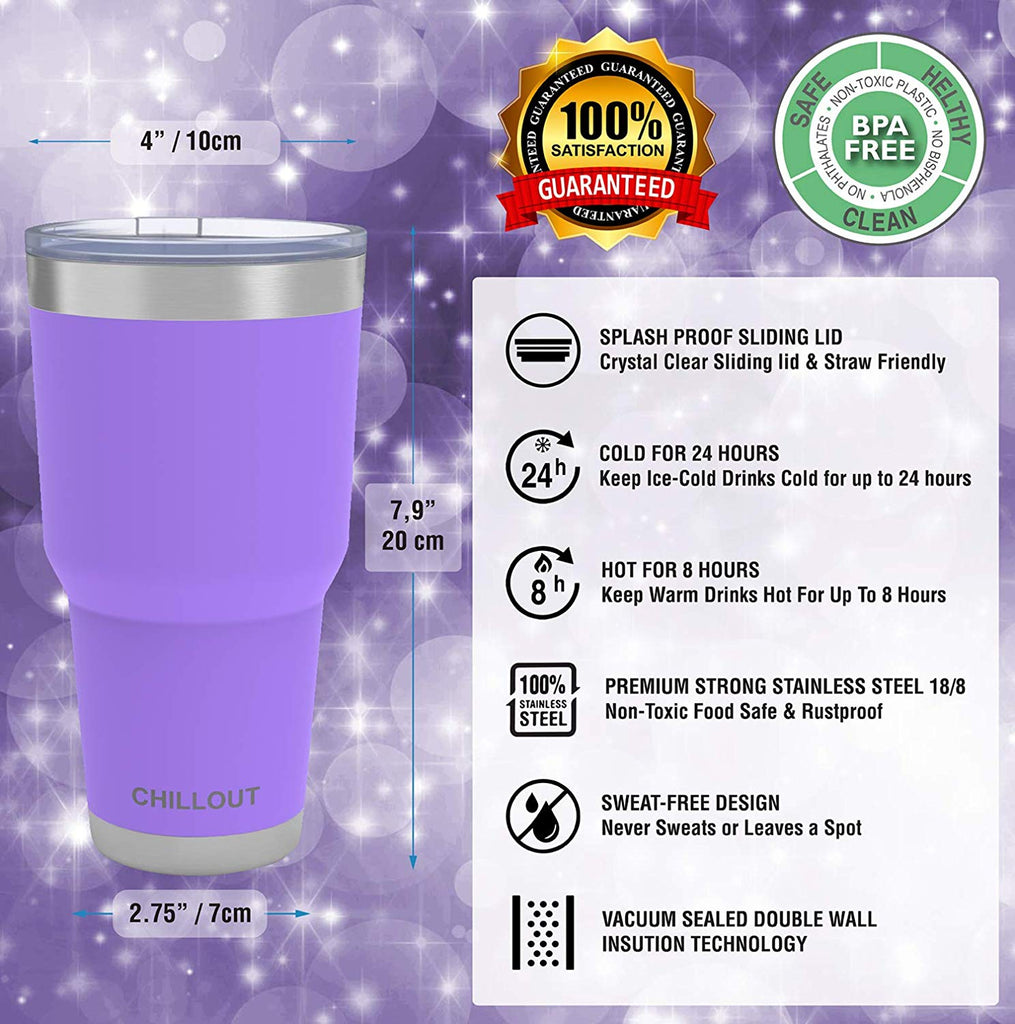 Stainless Steel Travel Mug with Handle 30oz – 6 Piece Set. Tumbler with Handle, Straw, Cleaning Brush & 2 Lids - Purple Powder Coated Tumbler