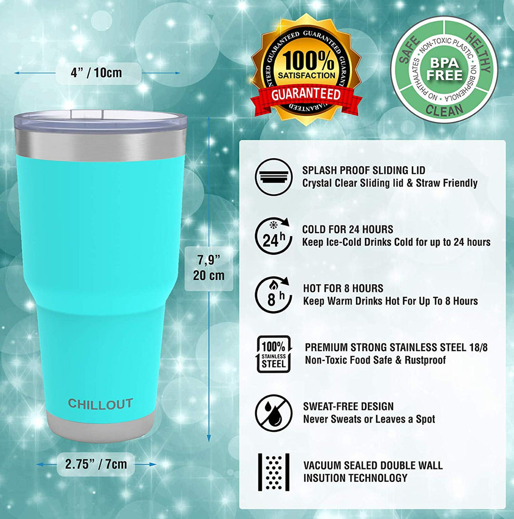 Stainless Steel Travel Mug with Handle 30oz – 6 Piece Set. Tumbler with Handle, Straw, Cleaning Brush & 2 Lids - Aqua Blue Powder Coated Tumbler - CHILLOUT LIFE
