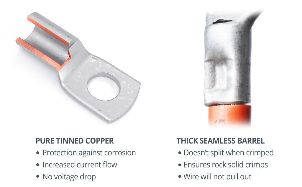 wirefy copper lugs kit pure tinned thick seamless barrel