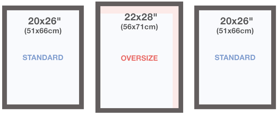 Compare 20x26 to 22x28 Sizes