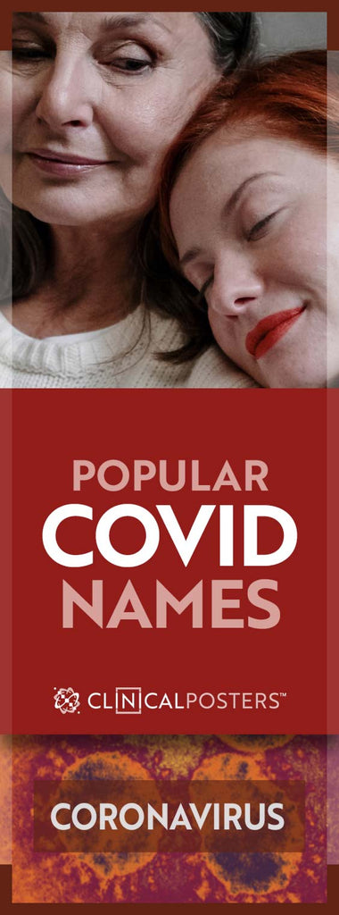 More Names For Covid