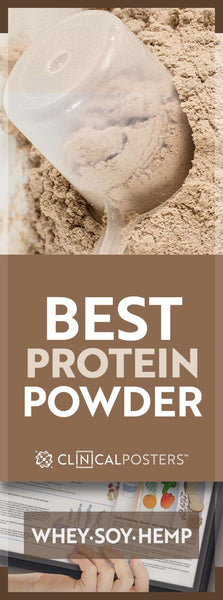 Compare Whey, Casein, Hemp and Soy Protein Powders