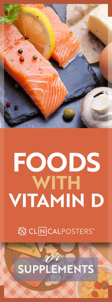 How Vitamin D is Measured