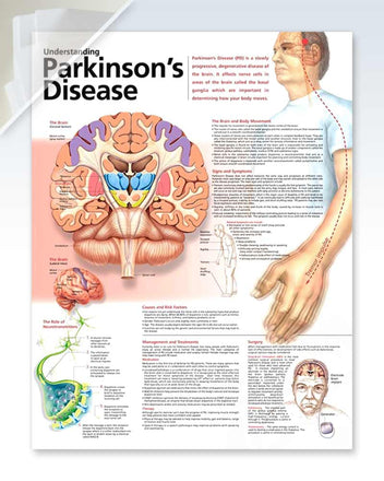 Parkinson's Disease damaged poster