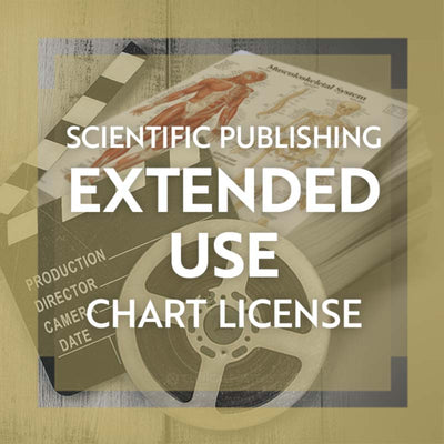 Extended Use SPL Poster License