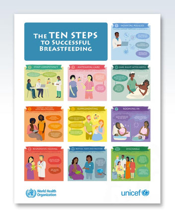 Successful Breastfeeding Poster
