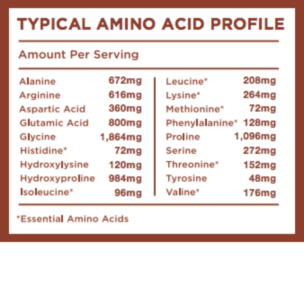 Further Food Chocolate Collagen Amino Acids
