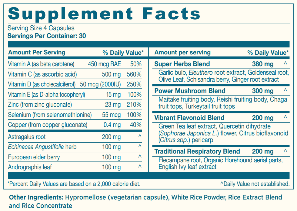 ULTIMATE IMMUNE SUPPORT SUPPLEMENT FACTS