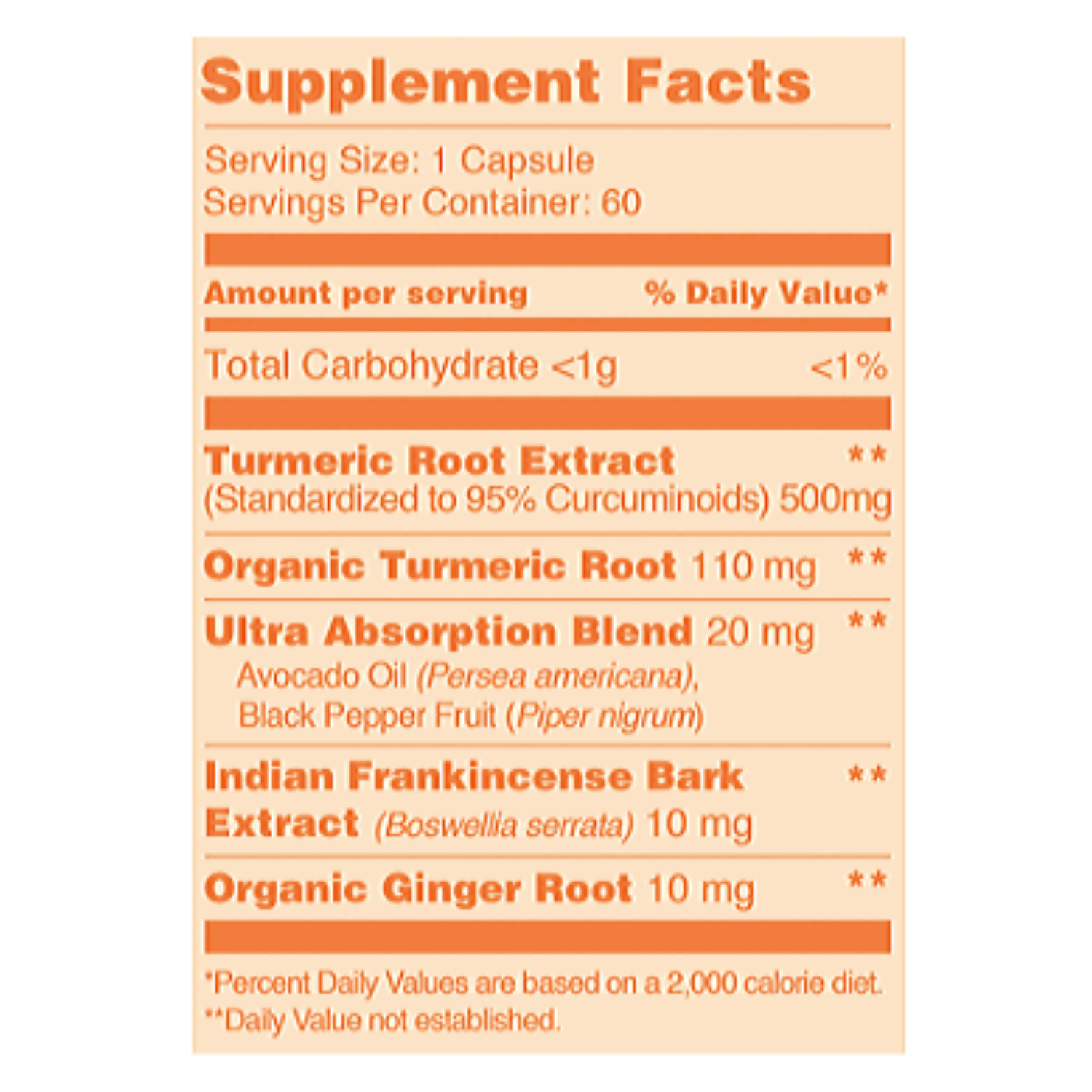 Premium Curcumin Turmeric Supplement Facts