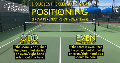 Player Positioning Doubles Pickleball | Pickler Pickleball